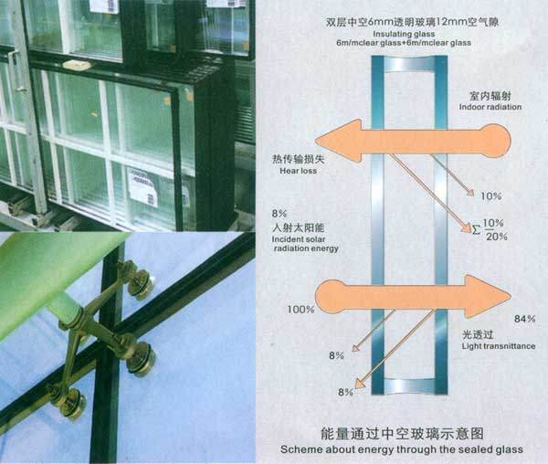 Insulating Glass Hollow Glass Tempered Glass Insulated Glass