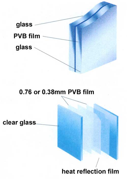 Laminated Glass Safety Glass Bullet Proof Glass Bent Glass